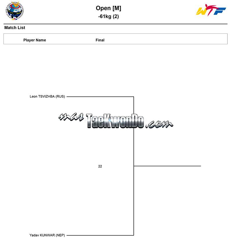 1stD_OpenM-61_