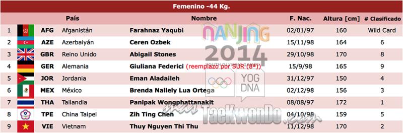 -44 female nanjing