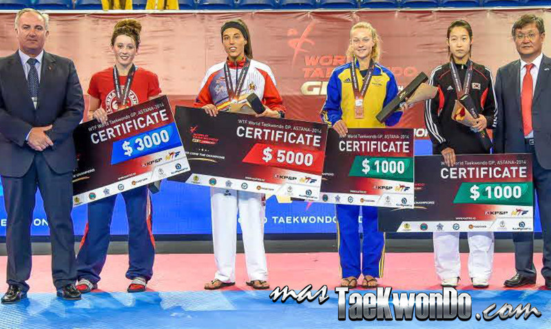 astana podium -57kg female