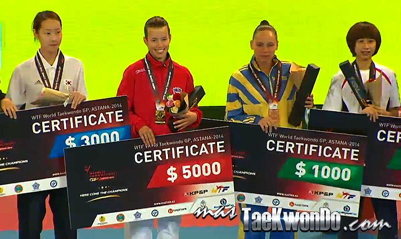 astana 2014 podium