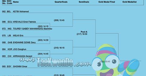 Nanjing draw sheets 2014