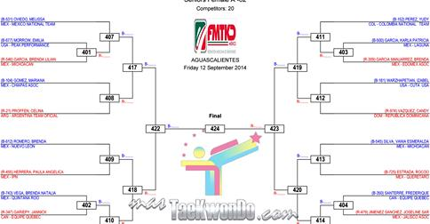 draw sheets day 1 aguascalientes