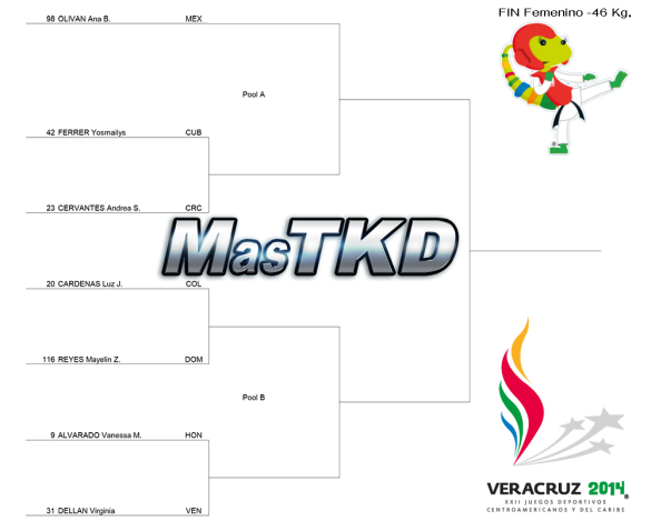 draw sheets veracruz 2014