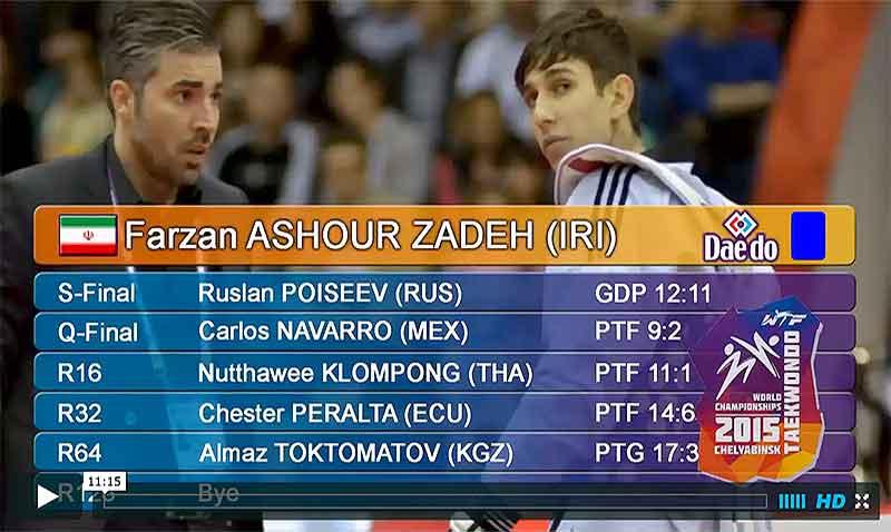 Farzan-Ashour-Zadeh-Fallah