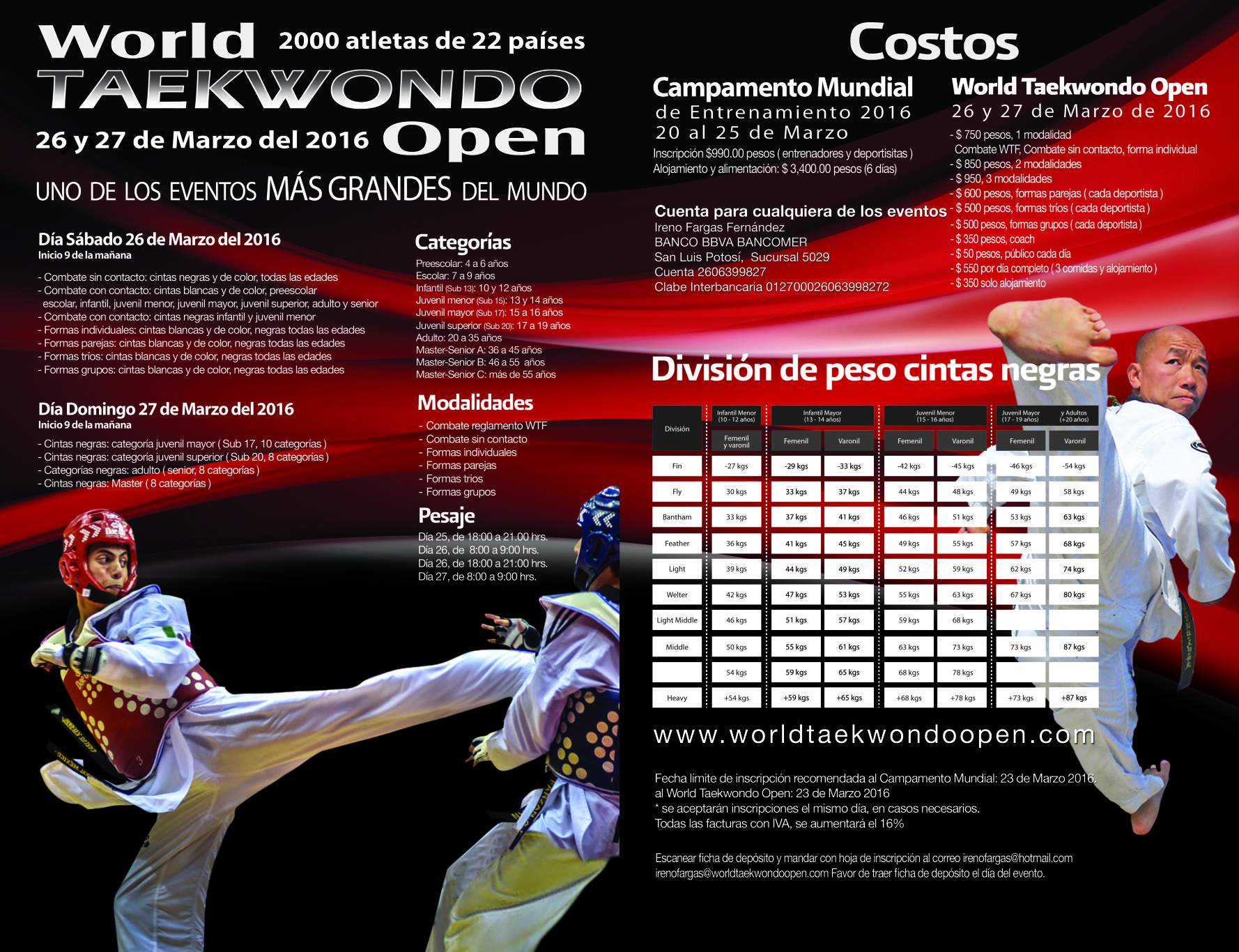 PAG3Y4-worldycostos