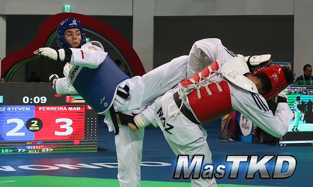 Analysis of the 2017 Muju World Taekwondo Championships