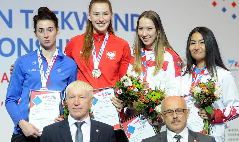 Poland's Kowlaschuk dethrones Queen B